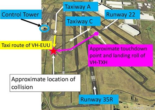 Figure 1: Moorabbin Airport, aircraft tracks and collision point