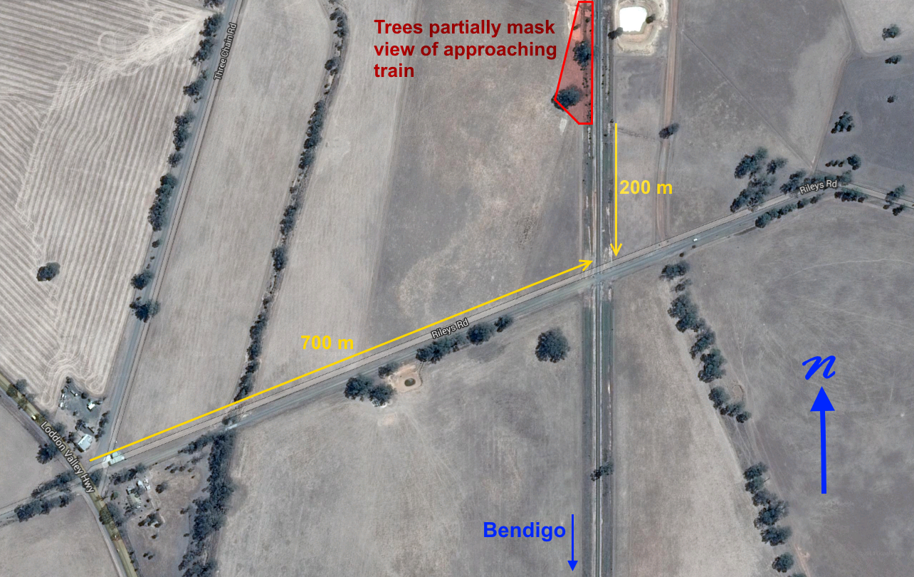 Figure 6: Aerial view of location - Rileys Road level crossing