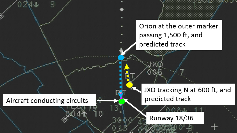 Figure 4: Orion at the outer marker (time 1513)