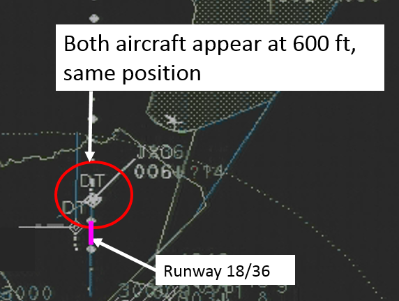 Figure 6: Aircraft collocated on radar SDD