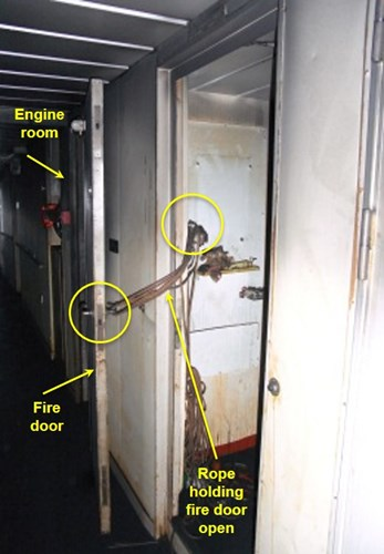 Fire door tied open
