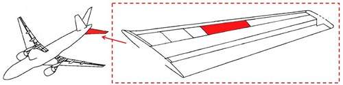 Location of horizontal stabiliser panel No. 3 upper