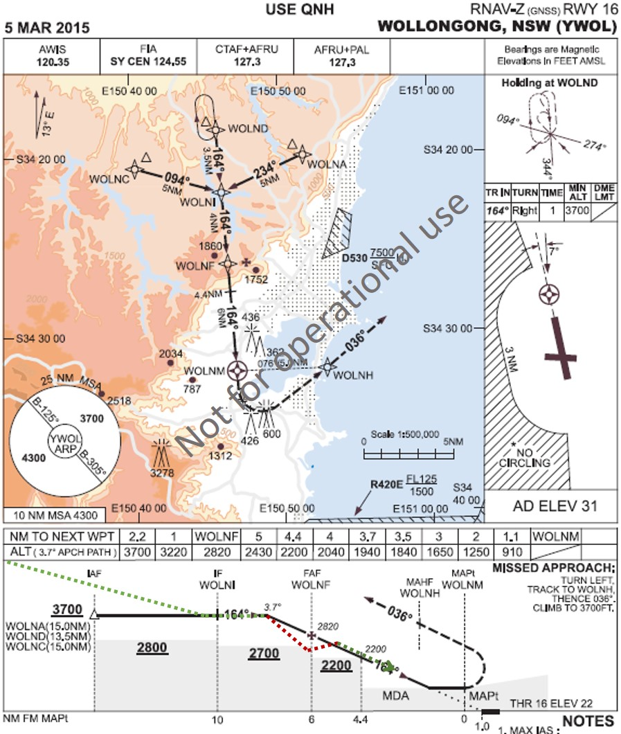 Figure 2: Wollongong RNAV(GNSS) approach to RWY 16 showing approximate flight path profile (green/red dotted line) based on air traffic control surveillance data. Source: Airservices Australia, modified by the ATSB