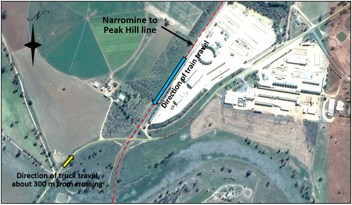 Figure 3:	Aerial view, truck about 300m from railway crossing