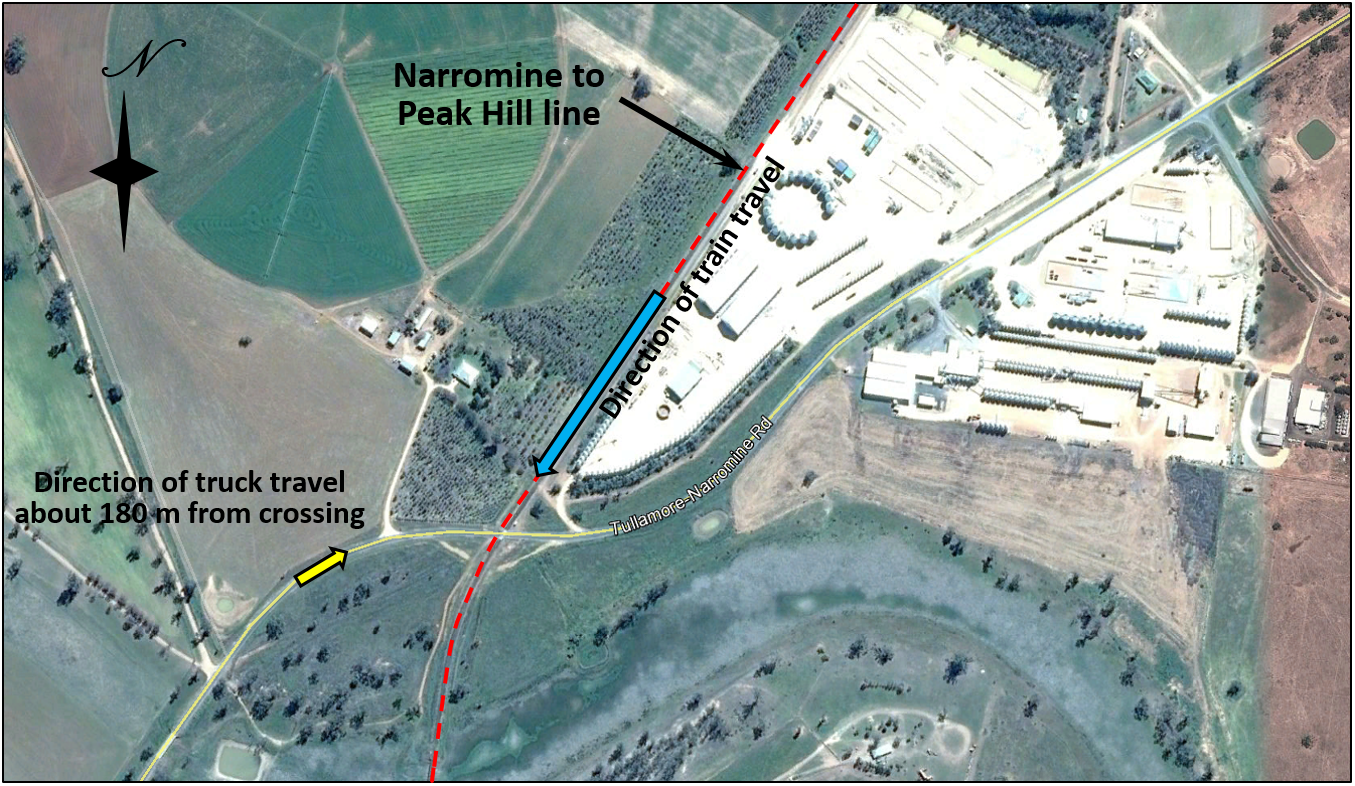 Figure 5:	Aerial view, truck about 180m from railway crossing