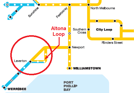 Altona Loop located between Laverton and Newport