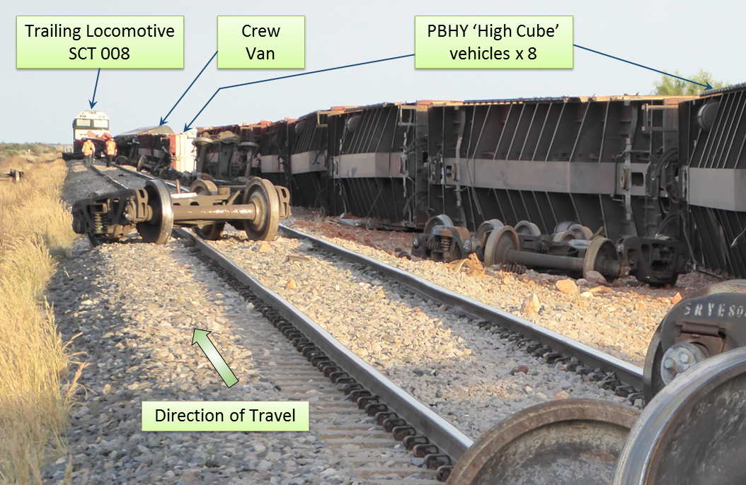 Engineers Austra Double Stacked Rail Freight