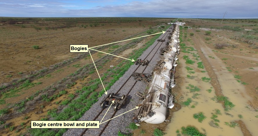 Figure 6: Domino effect derailment of GATX tanker wagon string