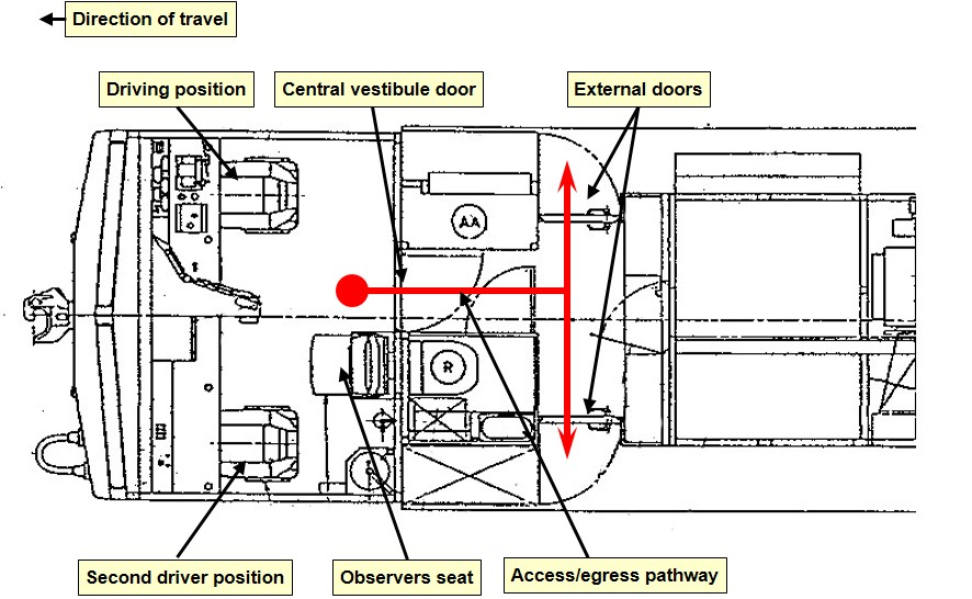 Figure 25: 2800 class locomotive cab access/egress schematic
