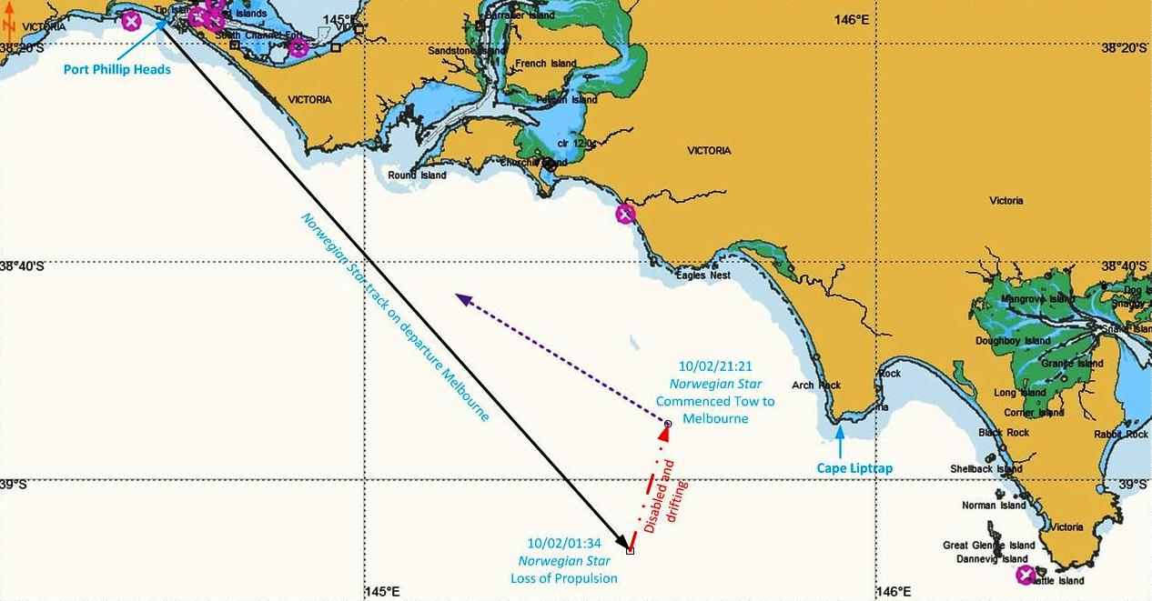 Figure 2: Pictorial of Norwegian Star's track and drift before being towed back to Melbourne