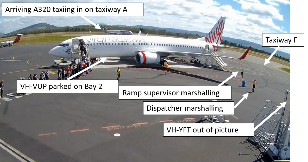 Figure 5: VUP parked on bay 2 with ground crew marshalling and A320 inbound
