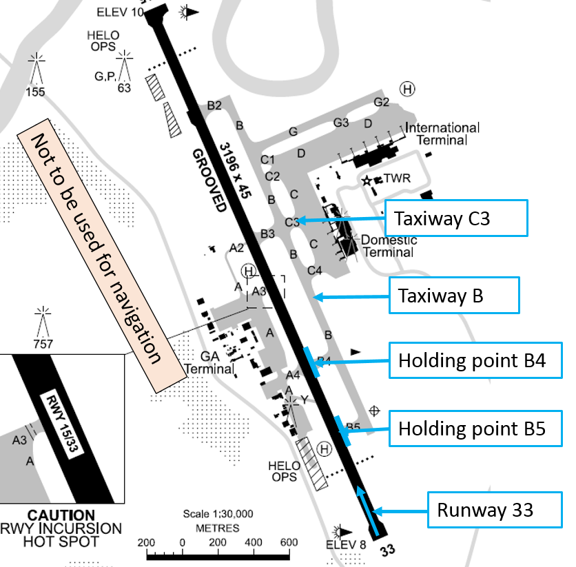 Figure 1: Cairns Airport diagram extract