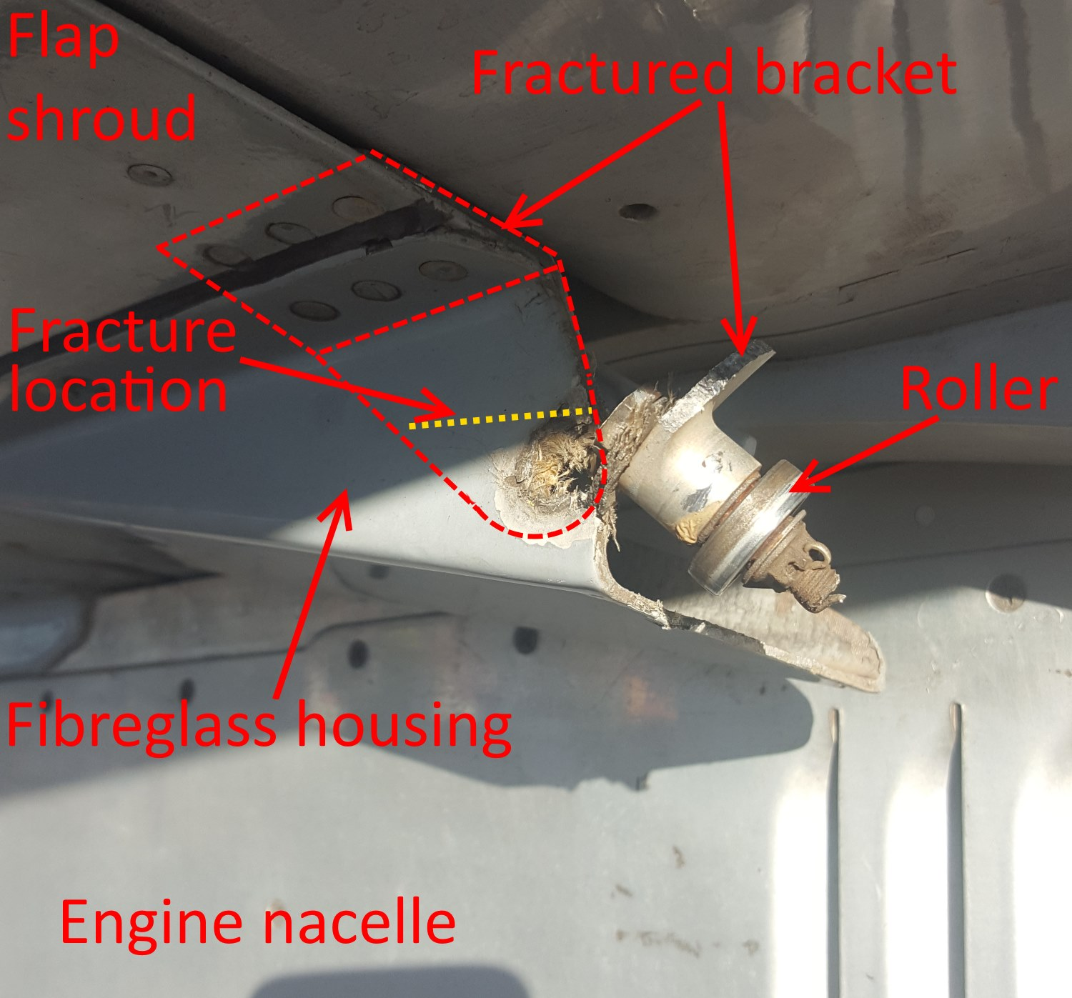 Figure 1: Bracket on the aircraft after it had failed. Most of the bracket is obscured by the fibreglass housing. Its outline is shown by the dotted red line.