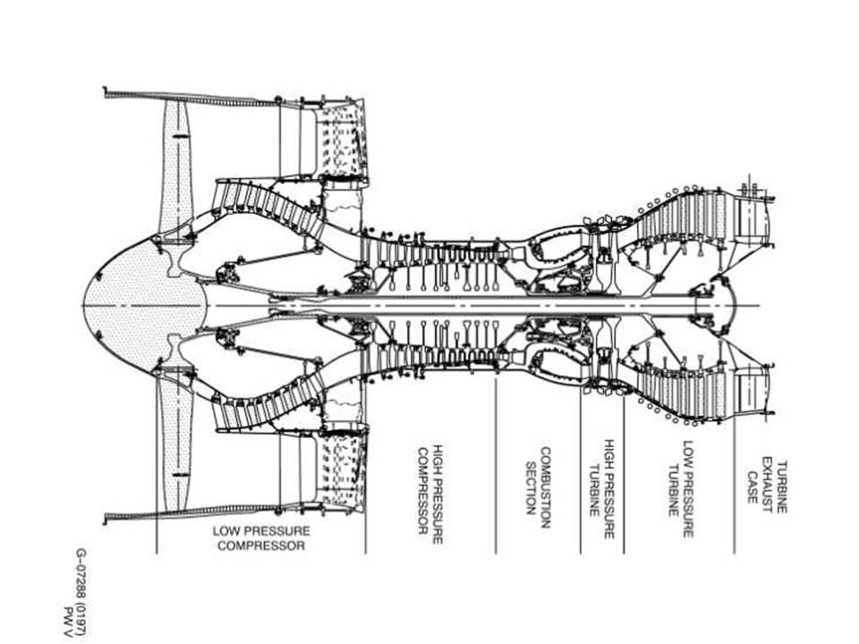 Figure 3: Cross-section view of the PW4168A engine