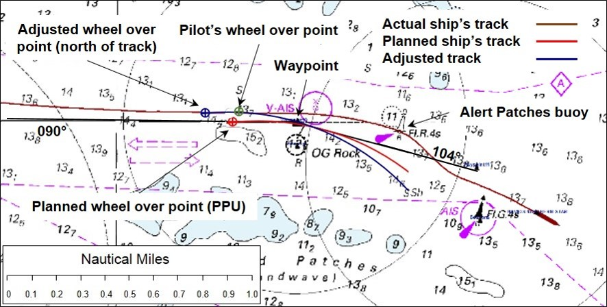Figure 8: Wheel over point from OG Rock waypoint