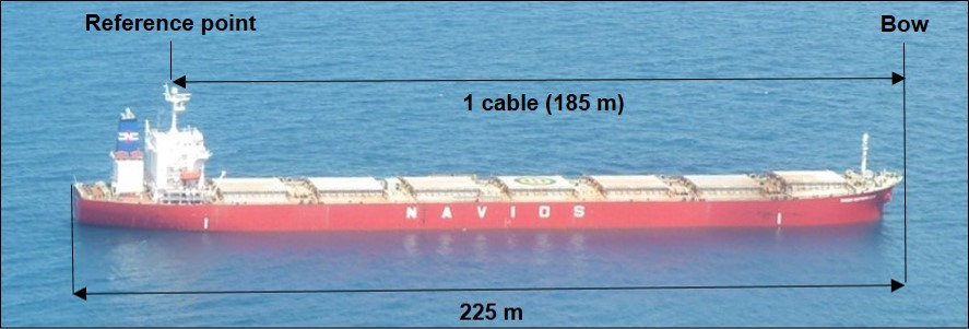 Figure 14: Navios Northern Star's bridge to bow distance