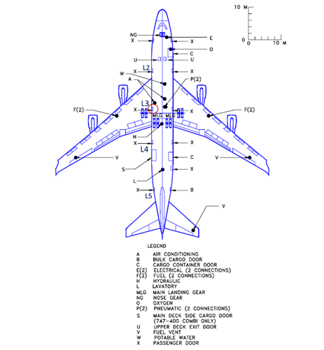 Figure 1: Aircraft schematic showing location of door L3 (circled red) and other services