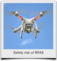 Safety risk of RPAS