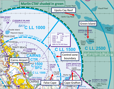 Figure 1: Extract of Cairns visual terminal chart showing the Marlin CTAF shaded in green, Green Island and Cape Grafton