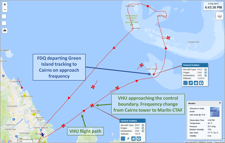 Figure 2: Location of VHU when changed to the Marlin CTAF and approximate location of FDQ when commenced tracking direct to Cairns