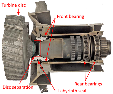 Figure 6: Cross-section through the power turbine assembly from the engine showing that the disc had separated from the shaft and the blades had fractured