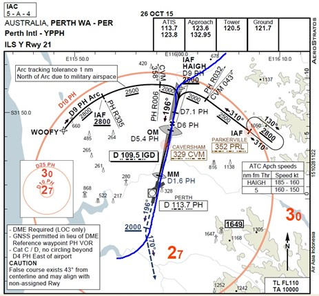 Figure A1: Runway 21 ILS approach with aircraft track (blue)
