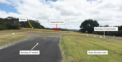Figure 1: Western end of runway 27. The figure shows the western end of runway 27. The sealed runway and grass fly-over area along with the fence and impacted tree are annotated. Source: Operator, annotated by ATSB