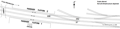 Figure 1: Points 35D, 35U and 37 adjacent to Ballarat Railway Station. Note that the Normal position for points 35U and 35D was for the respective turnouts and not the straight-ahead direction. The Normal position for points 37 was for the straight. Source: ATSB