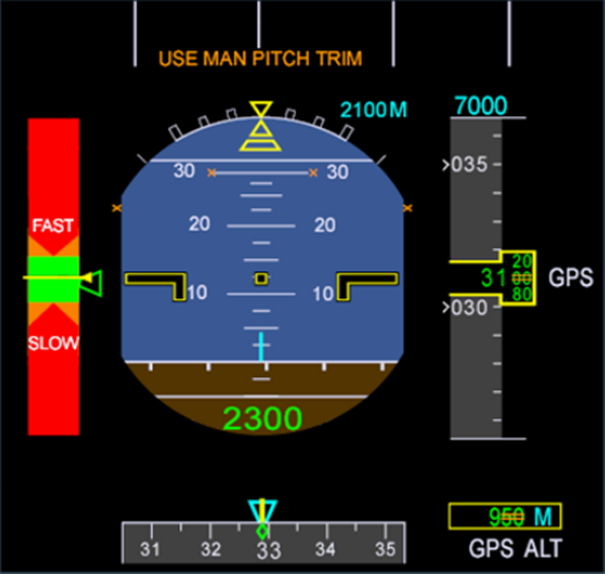 Figure 3: Example of the backup speed scale (BUSS), showing the colour-coded scale (left) that indicates derived speed, and a GPS altitude scale (right). Source: Airbus