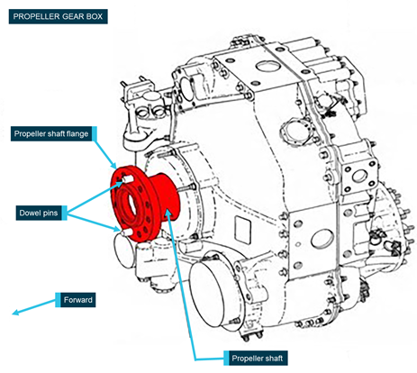 Figure 3: Propeller gearbox schematic highlighting the recovered section of the propeller shaft. Source: GE Aviation, modified by ATSB