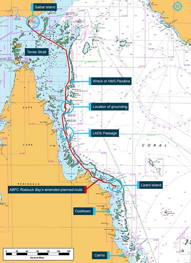Figure 2: Image from ABFC Roebuck Bay's ECDIS. Image from ABFC Roebuck Bay's ECDIS display taken after the grounding showing the previously used route and the amended route based on the changed waypoints W19 and W20. Source: Australian Border Force, annotated by the ATSB