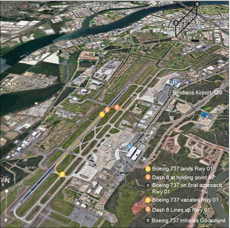 Figure 1: Sequence of events relating to aircraft movements at Brisbane Airport. Source: Background image Google Earth; annotated/modified by ATSB