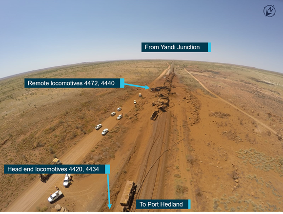 Figure 1: Train M02712 wreckage at Turner South. Aerial image viewed in a southerly direction of train wreckage and track damage at Turner South. The lead locomotives 4420 and 4434 and one ore car (out of frame in the foreground) remained on track Source: BHP, annotated ATSB
