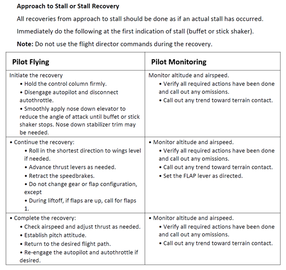 Figure 7: Approach to stall or stall recovery procedure. Source: Operator