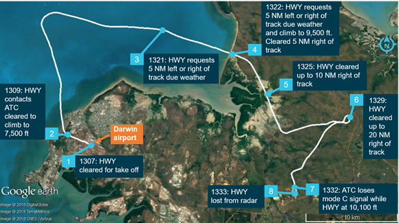 Figure 2: Aircraft track with pertinent broadcasts between HWY and ATC. Source: RAAF radar data overlaid on Google Earth, annotated by ATSB