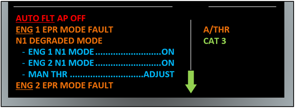 Figure 2: Representation of the ECAM messages presented to the flight crew when the autopilot disengaged
