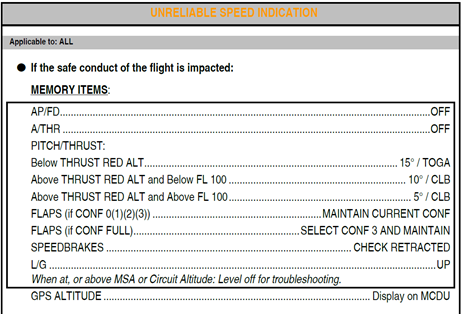 Figure 25: Unreliable airspeed indication – Initial actions