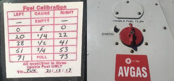 Figure 2: Fuel placard and label installed on VH-TUX. Source: Goldfields Air Services