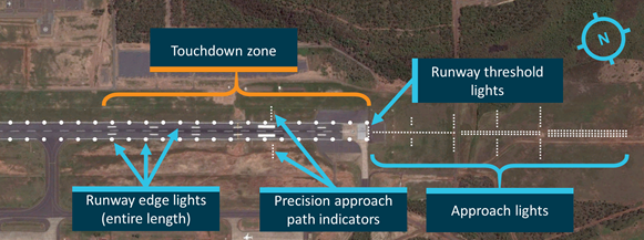 Figure 8: General arrangement of runway lighting at Darwin Airport runway 29. Light locations are approximate, and actual light colours are not represented. Source: ATSB / Google Earth