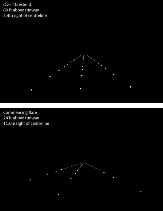 Figure A2: Simulated misaligned approach with centreline lighting. Source: ATSB