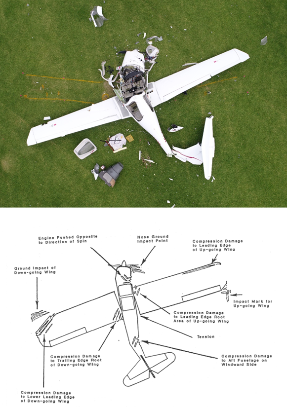 Figure 2: Wreckage comparison. The figure provides a comparison between the wreckage of VH-MPM and the expected wreckage pattern for a 