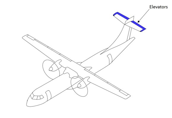 Figure 29: Location of the elevators on the horizontal stabiliser of the ATR 72 (highlighted in blue)
