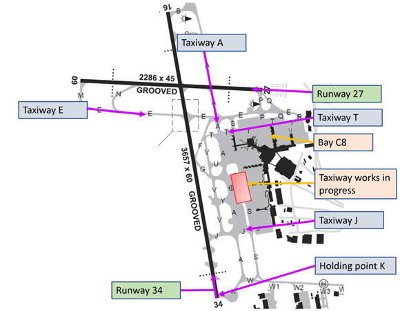 Figure 1: Melbourne Airport apron, taxiways and runways