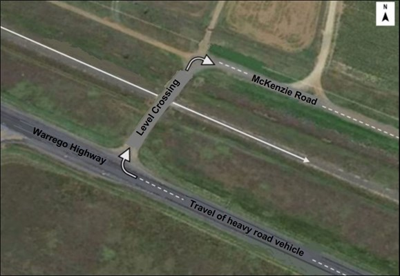 Figure 2: Travel direction of the heavy road vehicle over level crossing ID 2309. The image depicts the movement of the heavy road vehicle (white arrows) and the passageway of train 9869 (white solid line) in relation to the level crossing. 