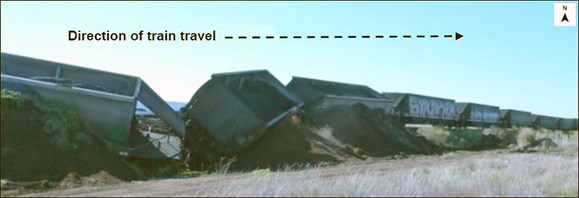 Figure 3: Derailed coal wagons of train 9869. The image shows derailed coal wagons of train 9869 – all wagons in the scene were in a derailed state. 