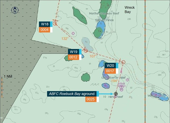 Figure 5: Grounding of ABFC Roebuck Bay. Source: Australian Border Force, modified and annotated by the ATSB