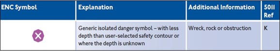 Figure 16: The isolated danger symbol. Source: United Kingdom Hydrographic Office