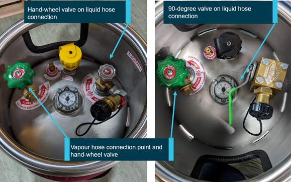 Figure 3: Valve types on propane tank. Source: Kavanagh Balloons, annotated by the ATSB