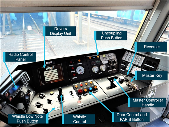 Figure 4: Master Controller Panel. Source: Chief Investigator, Transport Safety (Vic)