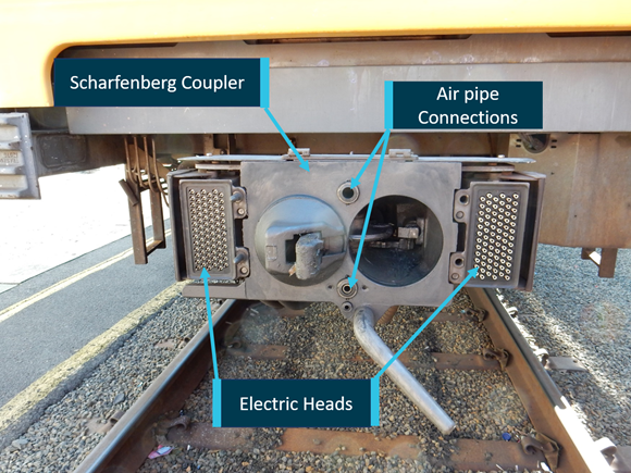Figure 5: Mechanical, pneumatic and electrical components of Scharfenberg coupler. Source: Chief Investigator, Transport Safety (Vic)